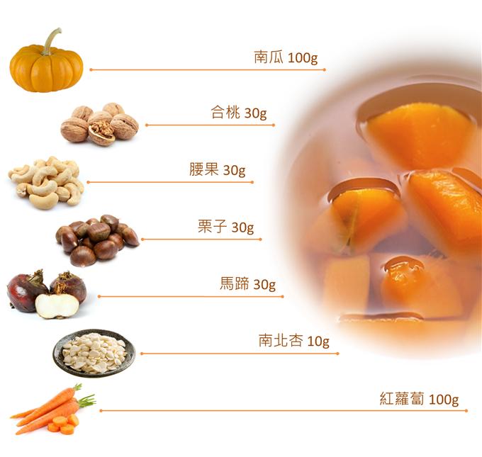 pumpkinwalnutsoup